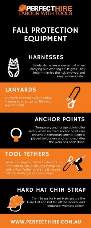 Latest infographic